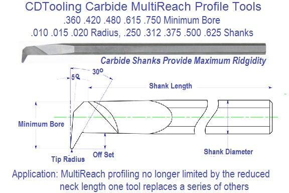 MultiReach Carbide Profile Tool .360 .420 .480 .615 .750 Min Bore Series 09