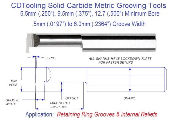 Metric Grooving Tools Solid Carbide 6.5 mm to 12.7mm Minimum Bore .5 to 6.0mm Groove Width Series 20