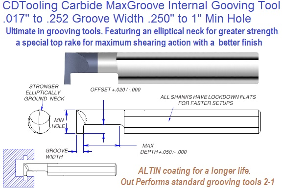 Micro 100 UP-31050-16 Right Hand Undercut and Profile Grooving Tool 0.050//.052 Groove Width Solid Carbide Tool 0.100 Projection 2.5 Overall Length 0.3125 Shank Diameter 0.325 Minimum Bore Diameter 1.000 Maximum Bore Depth