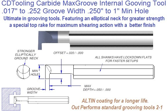 MaxGroove Internal Grooving Tool .017 to .252 Groove Width, .250 to 1