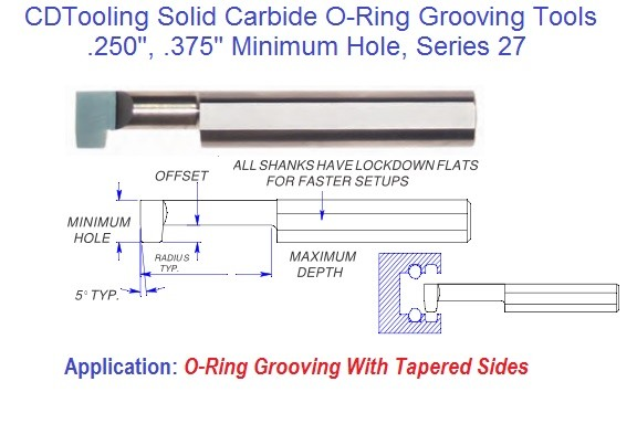 O-Ring Grooving Tool Solid Carbide .250, .375 Minimum Hole Series 27
