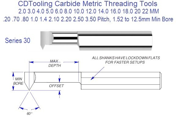 Carbide Metric Threading Tool 2.0mm to 22.0mm  Thread Size ..20 to 3.50 Pitch Series 30