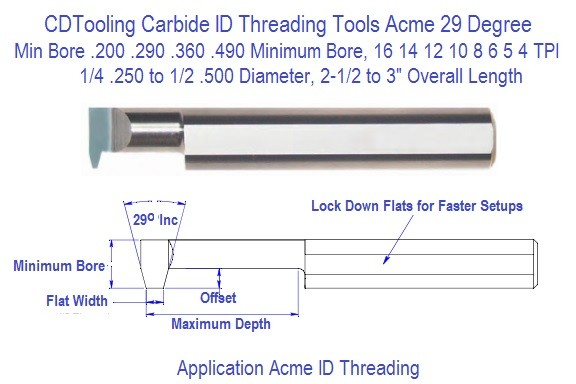 Carbide ID Acme Threading Tool 29 Degree, 4 5 6 8 10 14 16 TPI