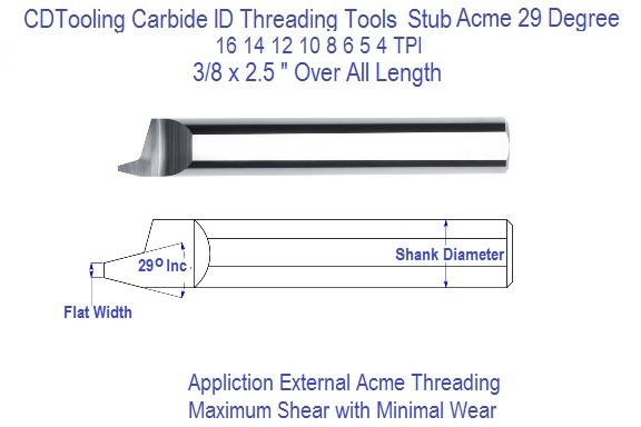 Carbide External Acme Threading Tool 16 14 12 10 8 6 5 4 TPI Series 33
