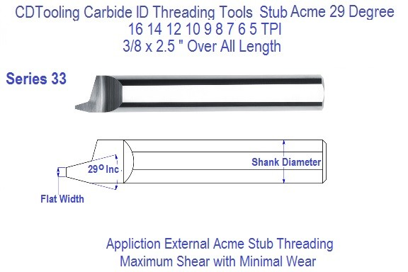 Carbide External Stub Acme Threading Tool 16 14 12 10 9 8 7 6 5 TPI Series 33