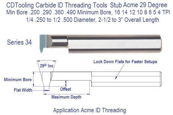 Stub Acme Carbide Threading Tool 5 6 7 8 10 12 14 16, TPI,.200 to .490 Min Bore Series 34