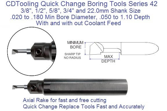 Quick Change Carbide Boring Bar .020 to .180 Minimum Bore 3/8 1/2 5/8 3/4 22mm Shank w/wo Coolant Feed