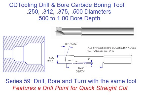Drill and Bore Carbide Boring Tool with Drill Point,.250, .312, .375, .500 Min Hole  Ser 59