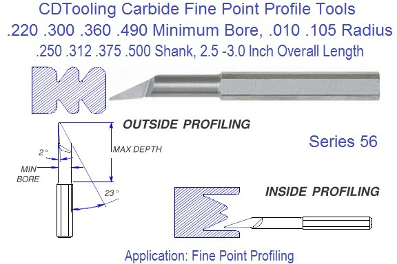 Carbide Fine Point Profile Tools .220, .300, .360, .490 Minimum Bore, .020 Offset Series 56 ID 2335