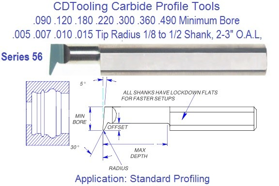 Carbide Profile Tool .090 .120 .180 .220 .300 .490 Min Bore Series 56