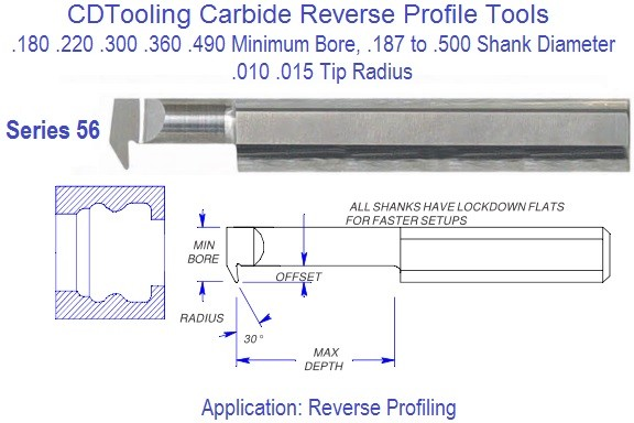 Carbide Reverse Profile Tool .180 .220 .300 .360 .490 Minimum Bore Series 56