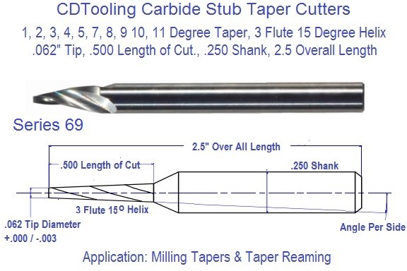 Carbide Small Stub Taper Cutters 1 2 3 4 5 6 7 8 9 10 11 Degree Per Side .062 Tip Series 69 ID 2336-