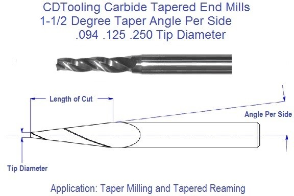 1.5 Degree, Carbide Tapered End Mills .094 .125 .250 Tip Series 69
