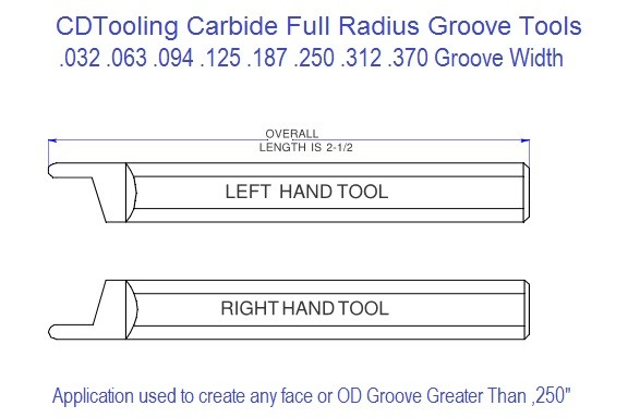 CARBIDE END FACE OD GROOVE TOOLS .032 TO .370 WIDTH Full Radius, LEFT, RIGHT HAND SERIES 73