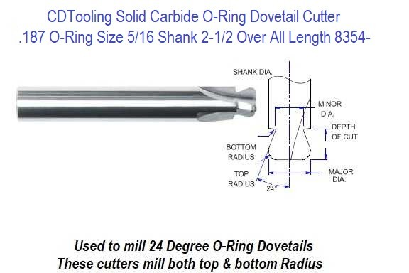 .187 O-Ring Size 5/16 Shank 2-1/2 Over All Length Solid Carbide O-Ring Dovetail Cutter ID 8354-