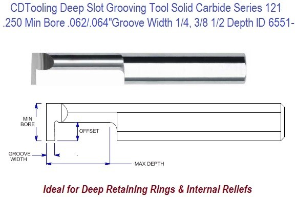 .250 Min Bore, .062/.064 Inch Width Carbide Deep Grooving Tool .250 Shank Tool Series 121, ID 6551-