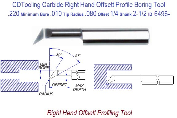 .220 Min Bore, .080 Offset, 1/4 Shank, Carbide, Right Hand Offset Profiling Tool Series 56 ID 6596-
