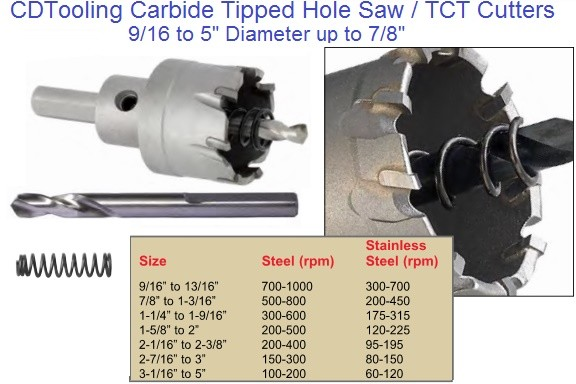 Carbide Tipped Hole Saws, TCT Cutters, 9/16 -5