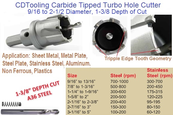 Carbide Tipped 7//8-Inch Hole Cutter-1//8-Inch Sheet Metal Hole Saw