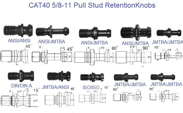 CAT40 Retention Knobs, Pull Studs 2 and 5 Piece Packages