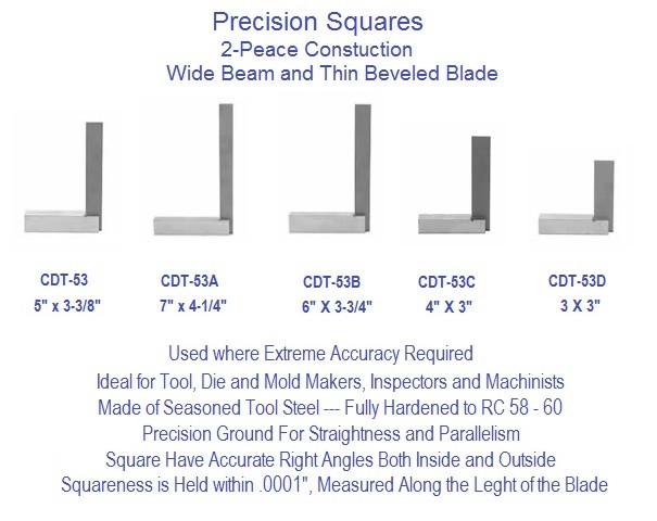 Precision Squares Wide Beam, Thin Beveled Blade, Machinist,Mold and Tool Maker's