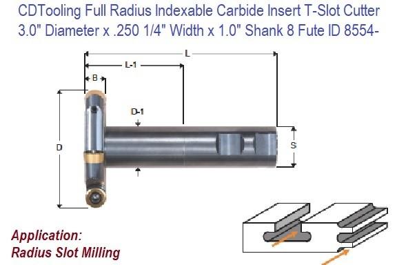 WEI-LUONG Screw 0.2-20mm HSS Twist Drill Bit Drill Hole Diameter : 5.1