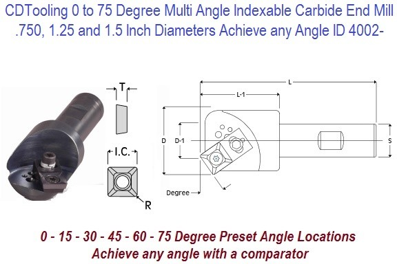 0 to 75 Degree Multi Angle Indexable Carbide End Mill .750, 1.25 and 1.5 Inch Diameters Achieve any Angle ID 4002-