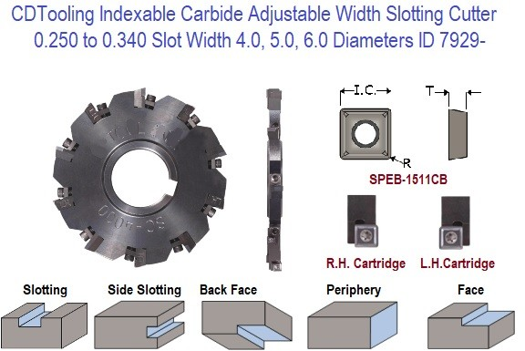 .250 to .340 Width Indexable Carbide Insert Slotting Cutter 4.0, 5.0, 6.0 Diameters ID 7929-