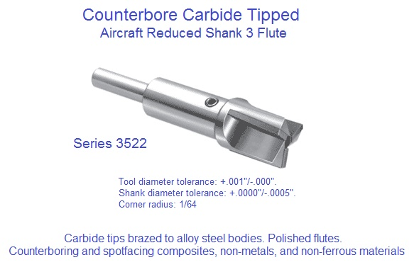 1 5//8 Diameter Carbide Tipped Counterbore