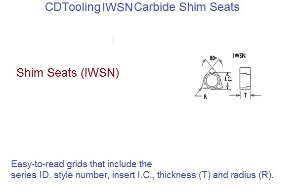 IWSN Carbide Shim Seats for Indexable Tooling 10 Pack