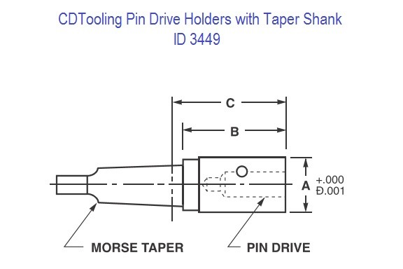 Pin Drive Holders with Taper Shank for Counterbores - ID 3449