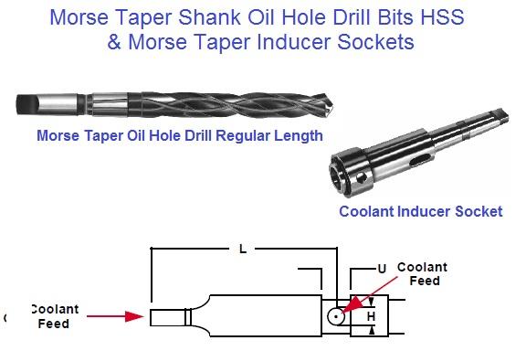 HSS 1-19//32 MT4 Taper Shank Drill