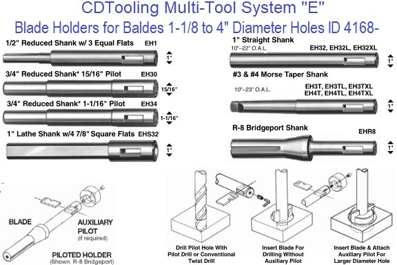 Multi Tool System E Blade Holders Lathe, Straight, MT Morse Taper, R-8, For E Blades 1-1/8 to 4 Inch Diameter  ID 4168-