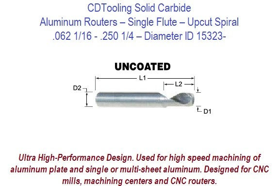 .062 - .250 Inch Diameter Uncoated Single Flute - Upcut Spiral Plastic Cutting Carbide Routers ID 15324-