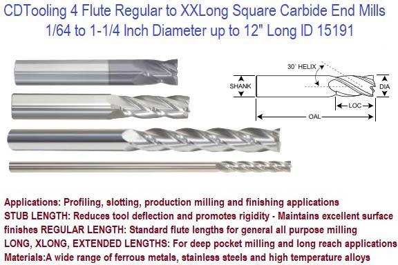 "17//64/"" Carbide 4 Flute Single End Square End Mill"