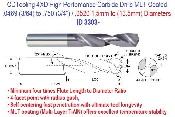 ".2812/"" 9//32/"" Straight Flute Solid Carbide Drill"