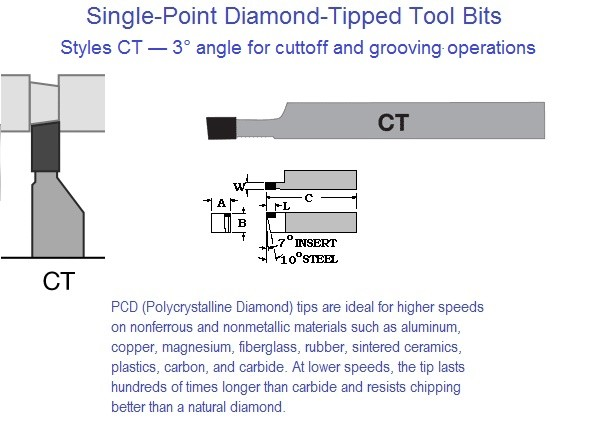 PCD Tipped Tool Bits, CT-,120,121,122,130,140 Diamond Cut Off, Parting Tools