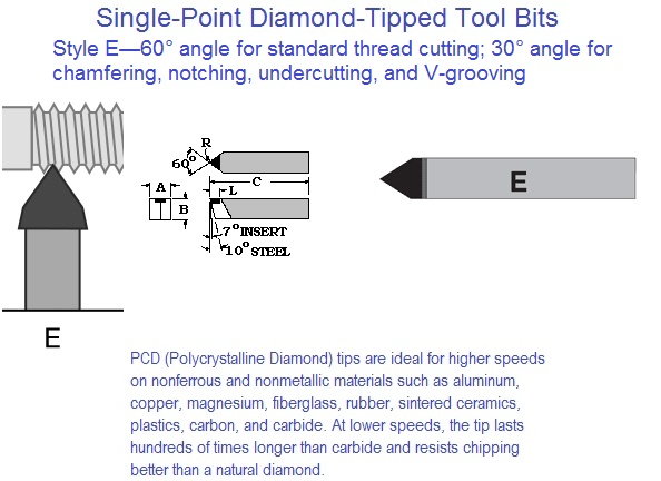 Pcd Tipped Diamond Tool Bits E 5 6 8 10 12 60 Degree