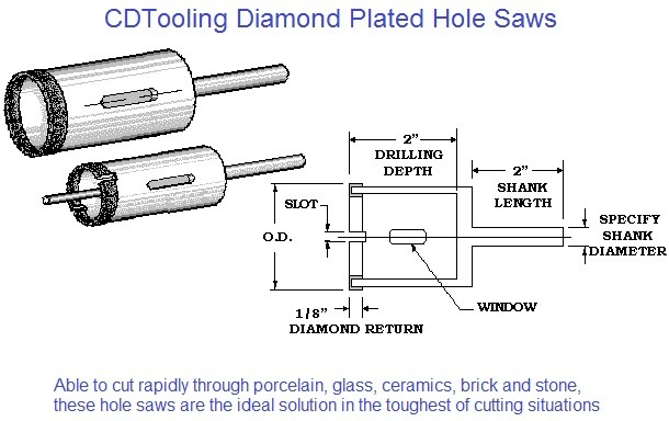Diamond Plated Hole Saws
