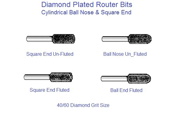 Diamond Plated Router Square Nose, Radius Nose 1/8 to 2