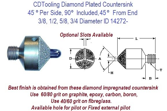 45 Per Side, 90 Included, 45 From End, 3/8, 1/2, 5/8, 3/4 Degree Diamond Plated Stop Countersink ID 14272-