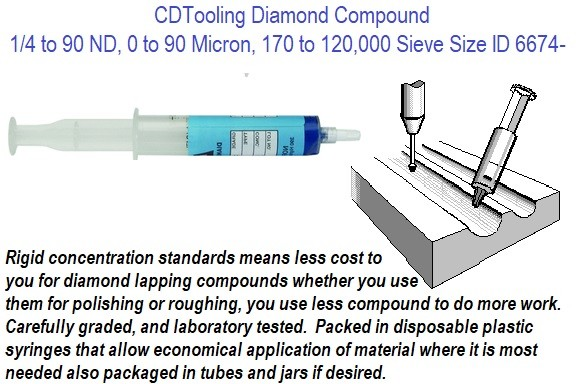 Diamond Lapping Compound, .25 to 90 ND, 0 to 90 Micron, 170 to 120,00 Sieve Size ID 6673-
