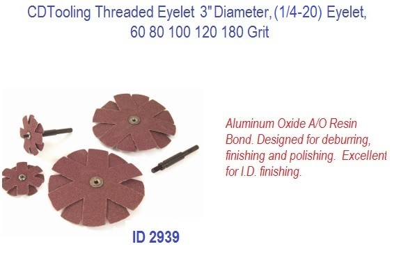 Threaded Eyelet 3