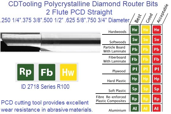 PCD 2 Flute Straight Router Bits Polycrystalline Diamond ID 2718 series R100