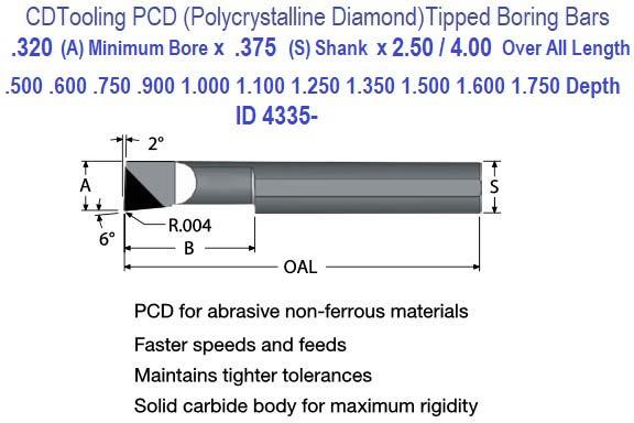 360 Min Bore, .500 to 3.000 Depth, .375 Shank Pollycrystalline ...