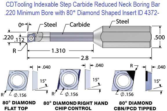 Bore .7000 Max RedLine Tools - RBB101195A Depth 2.5000 OAL Carbide Boring Bar .1400 Min AlTiN Coated .1875 Shank Dia