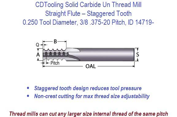 Staggered Tooth Un Thread Mill Solid Carbide - .250 Diameter 3/8 .375-20 Pitch  ID 14719-