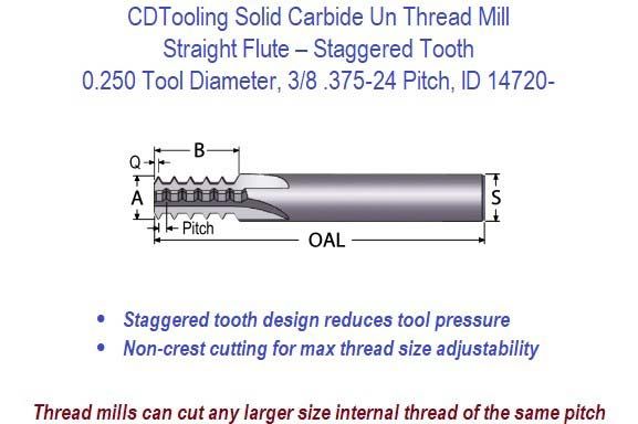 Staggered Tooth Un Thread Mill Solid Carbide - .250 Diameter 3/8 .375-24 Pitch  ID 14720-