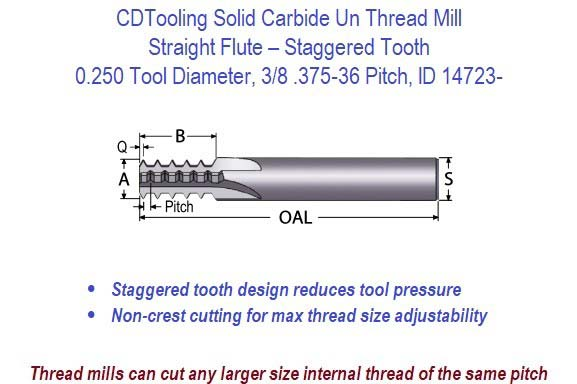 Staggered Tooth Un Thread Mill Solid Carbide - .250 Diameter 3/8 .375-36 Pitch  ID 14723-