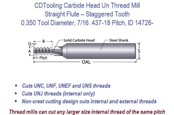 Staggered Tooth Un Thread Mill Carbide Head, Steel Shank - .350 Diameter 7/16 .437-18 Pitch  ID 14726-